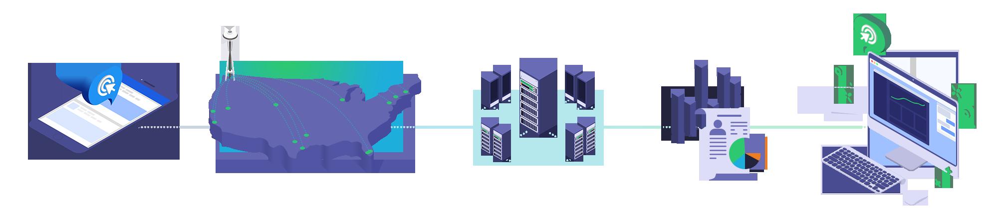 Gratafy Data Storage